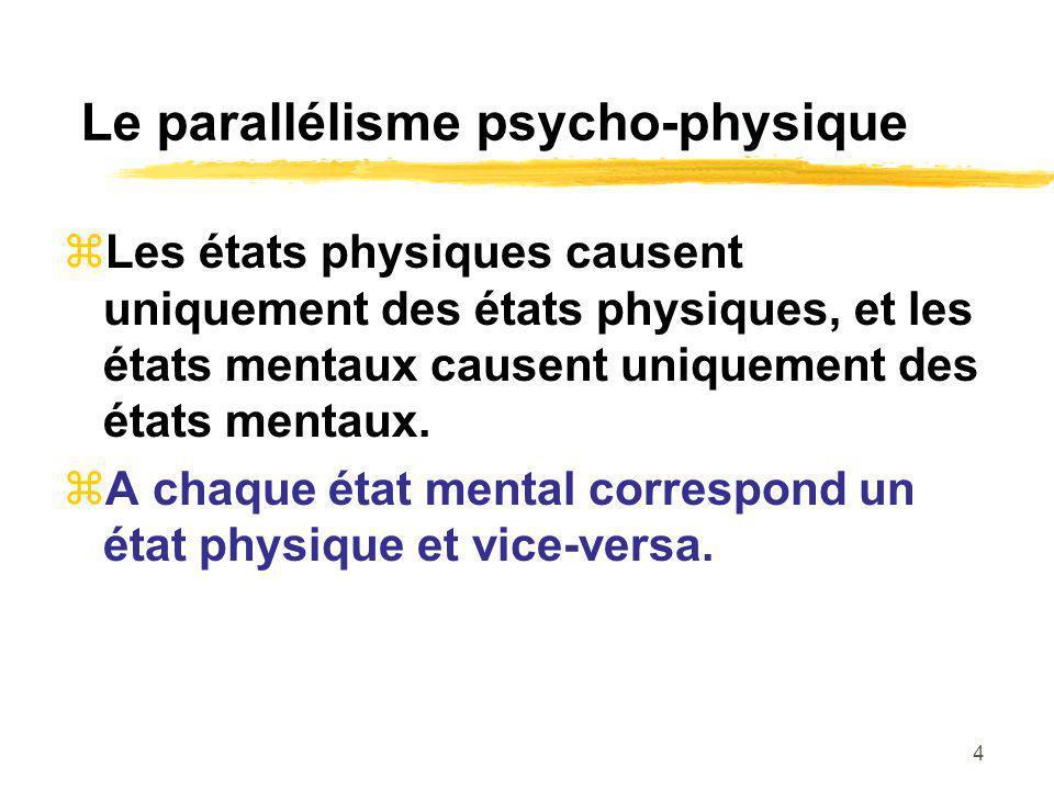 Le parallélisme psycho-physique