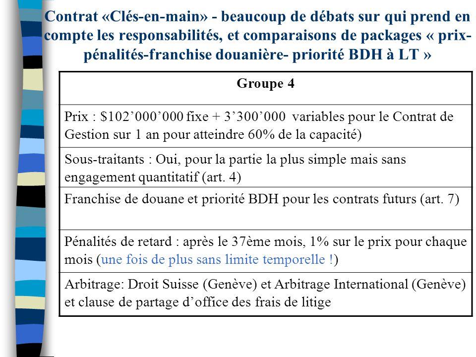 Contrat «Clés-en-main» - beaucoup de débats sur qui prend en compte les responsabilités, et comparaisons de packages « prix-pénalités-franchise douanière- priorité BDH à LT »