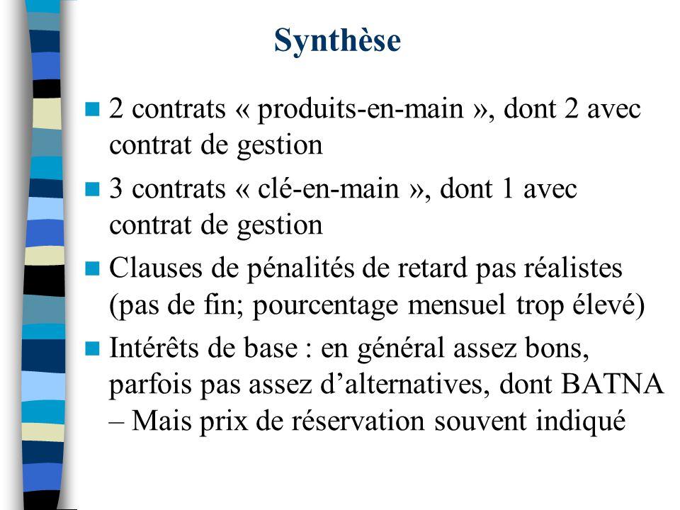 Synthèse 2 contrats « produits-en-main », dont 2 avec contrat de gestion. 3 contrats « clé-en-main », dont 1 avec contrat de gestion.