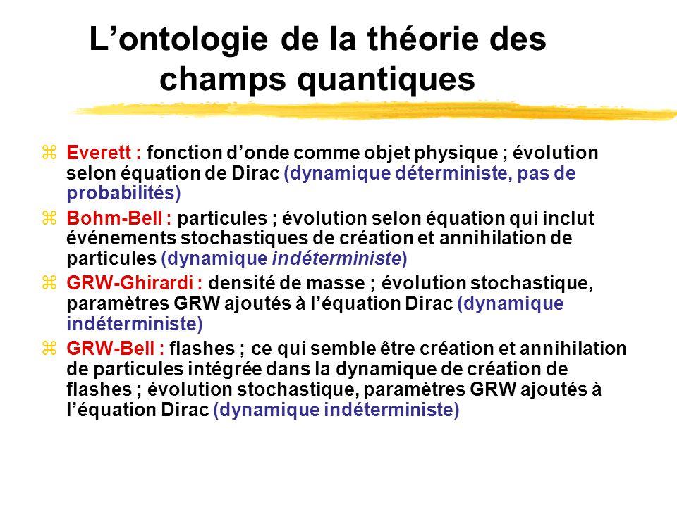 L'ontologie de la théorie des champs quantiques