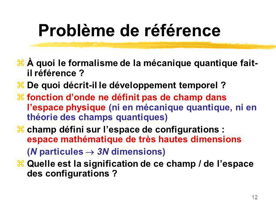 Problème de référence À quoi le formalisme de la mécanique quantique fait-il référence De quoi décrit-il le développement temporel