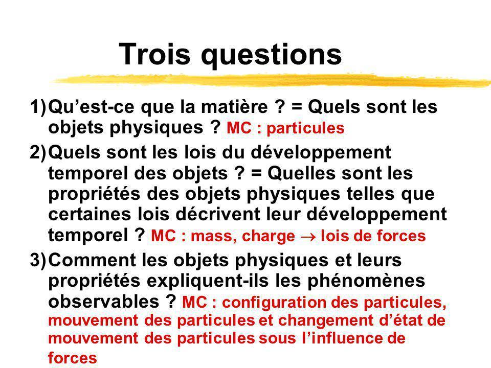 Trois questions 1) Qu'est-ce que la matière = Quels sont les objets physiques MC : particules.