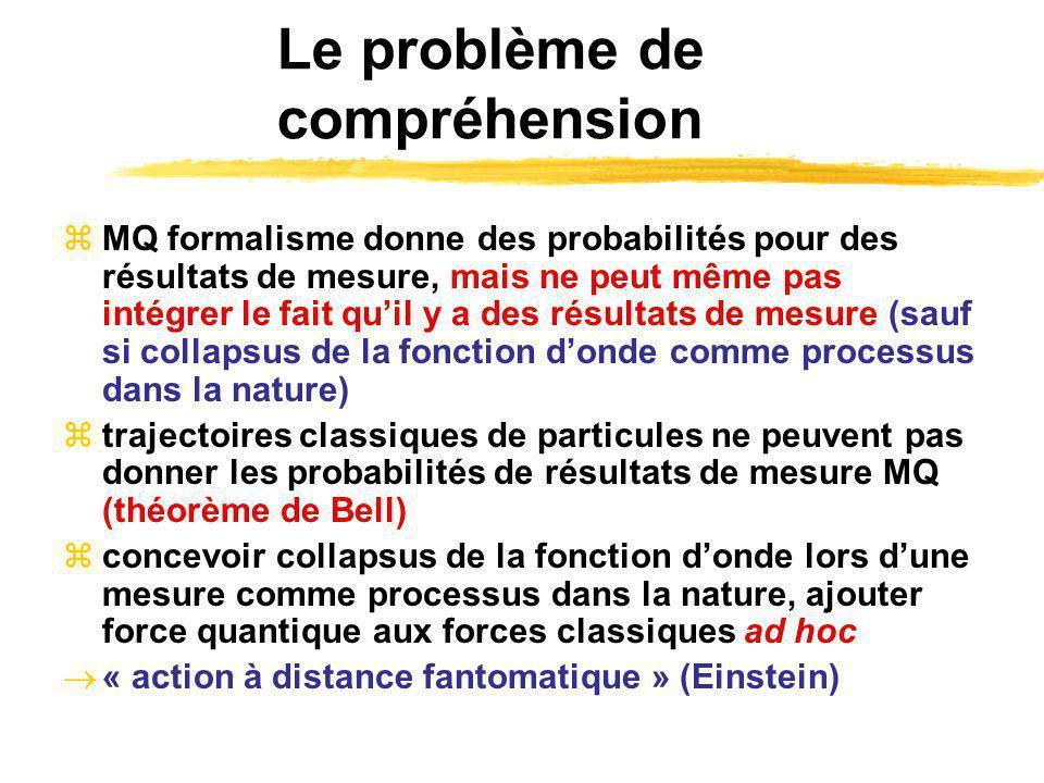 Le problème de compréhension
