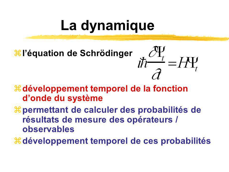 La dynamique l'équation de Schrödinger