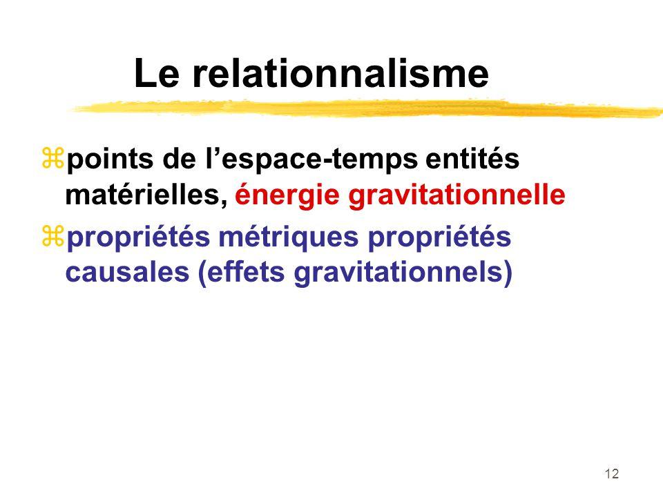Le relationnalisme points de l'espace-temps entités matérielles, énergie gravitationnelle.