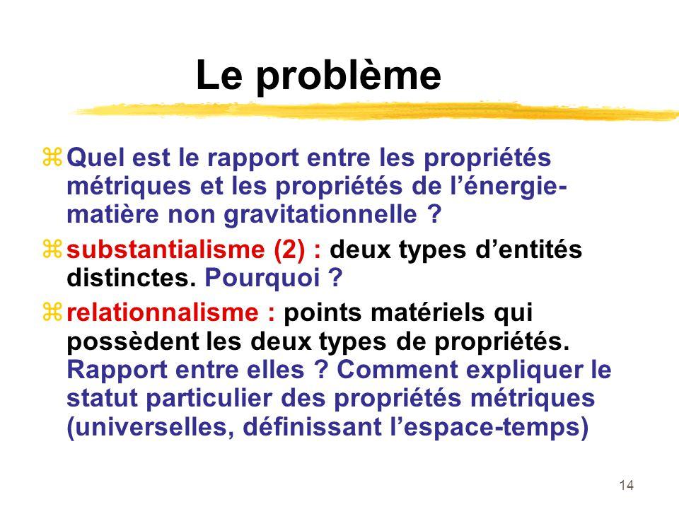 Le problème Quel est le rapport entre les propriétés métriques et les propriétés de l'énergie-matière non gravitationnelle