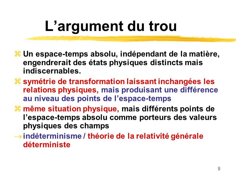 L'argument du trou Un espace-temps absolu, indépendant de la matière, engendrerait des états physiques distincts mais indiscernables.