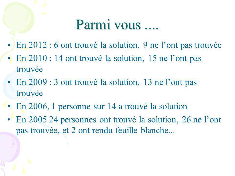 Parmi vous .... En 2012 : 6 ont trouvé la solution, 9 ne l'ont pas trouvée. En 2010 : 14 ont trouvé la solution, 15 ne l'ont pas trouvée.
