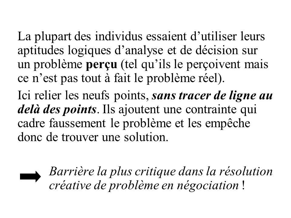 La plupart des individus essaient d'utiliser leurs aptitudes logiques d'analyse et de décision sur un problème perçu (tel qu'ils le perçoivent mais ce n'est pas tout à fait le problème réel).