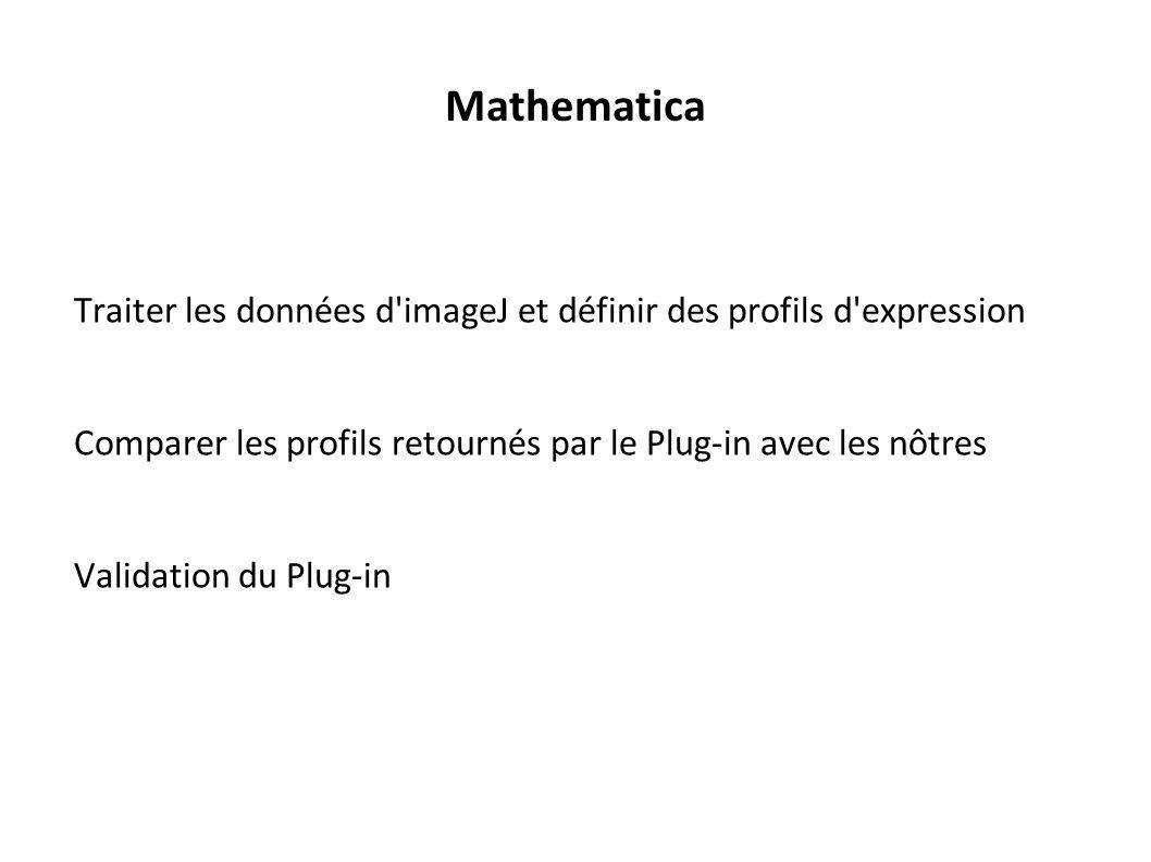 Mathematica Traiter les données d imageJ et définir des profils d expression. Comparer les profils retournés par le Plug-in avec les nôtres.