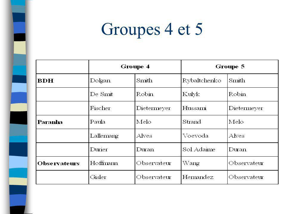 Groupes 4 et 5