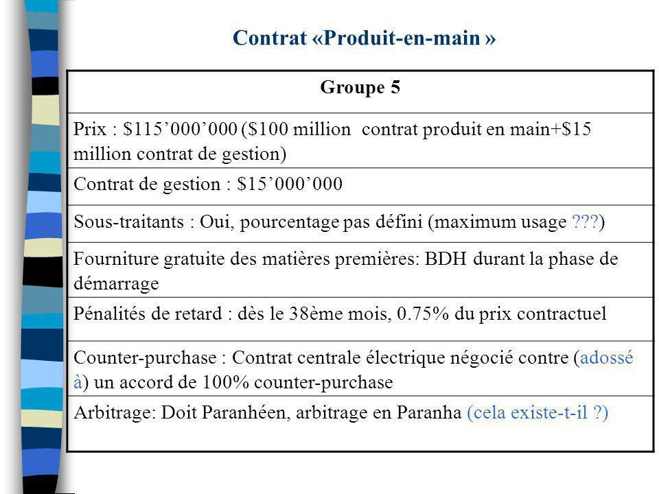 Contrat «Produit-en-main »