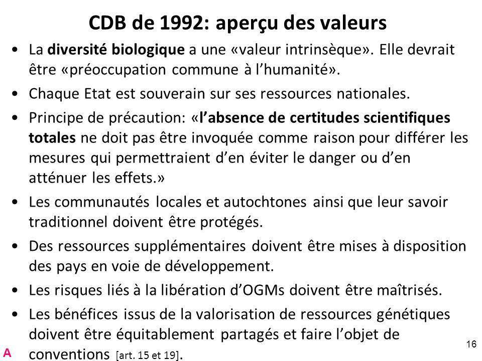CDB de 1992: aperçu des valeurs