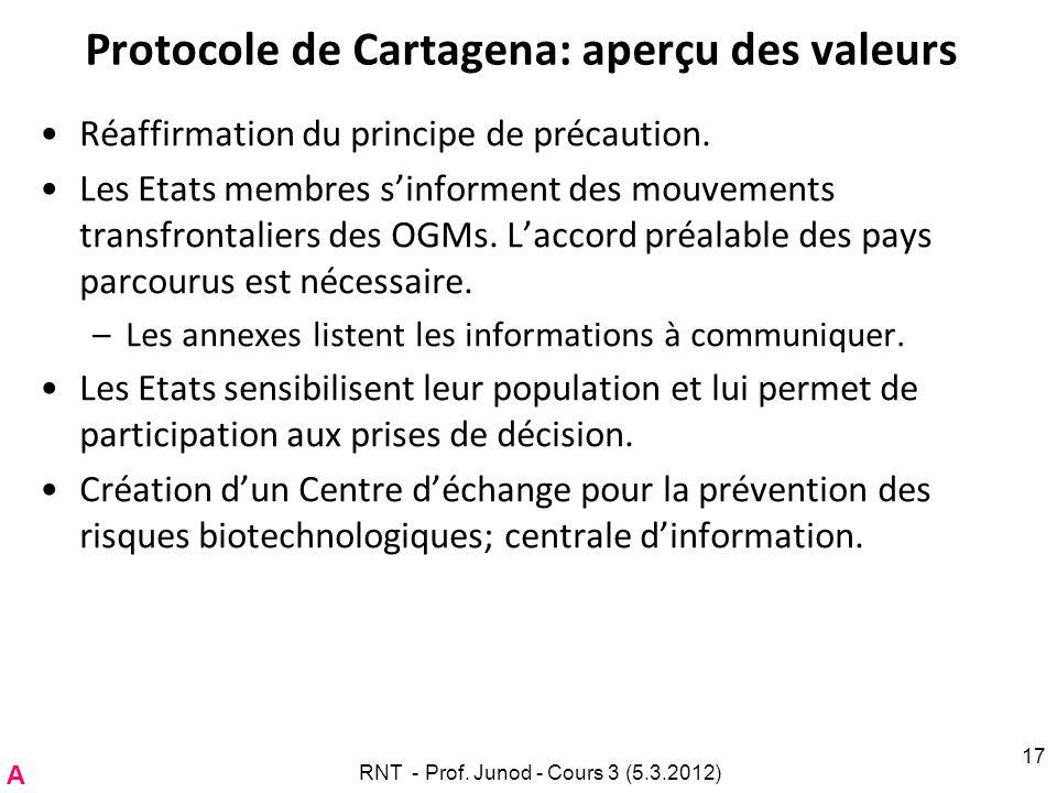 Protocole de Cartagena: aperçu des valeurs