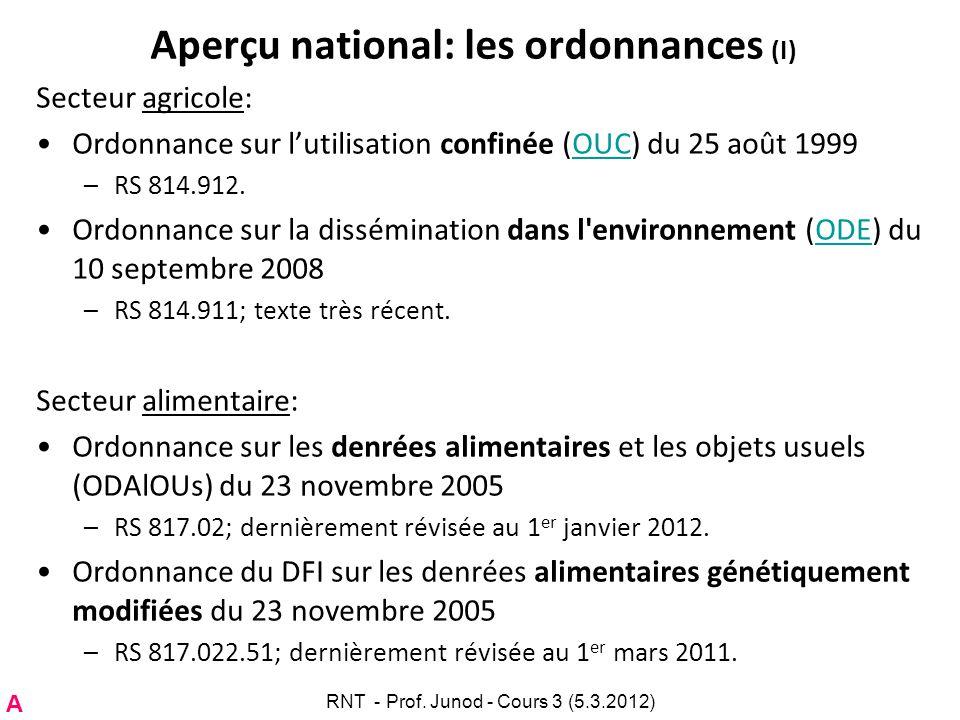 Aperçu national: les ordonnances (I)