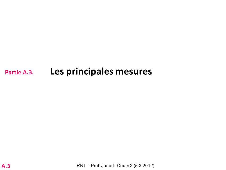 Partie A.3. Les principales mesures