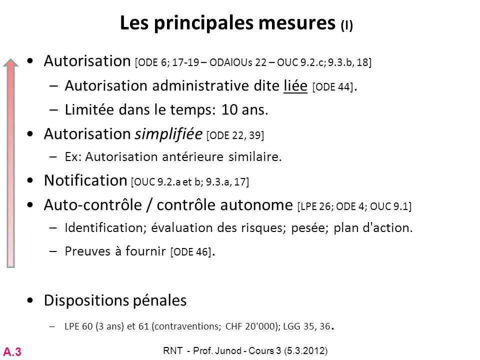 Les principales mesures (I)