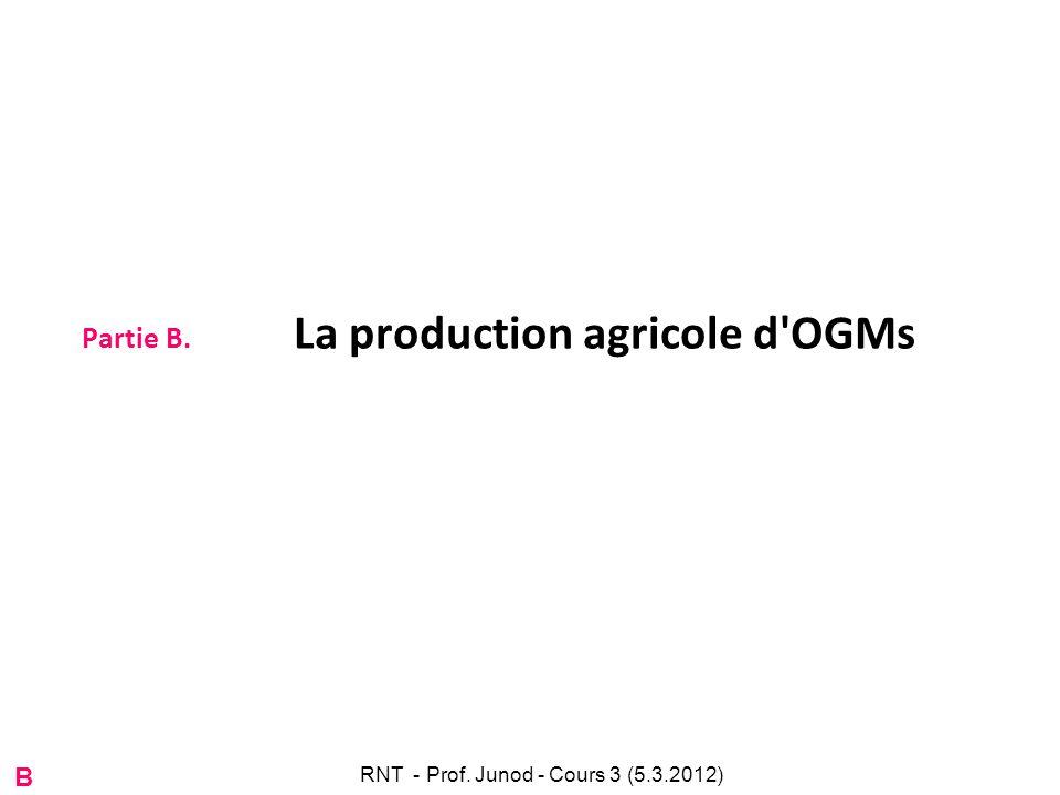 Partie B. La production agricole d OGMs