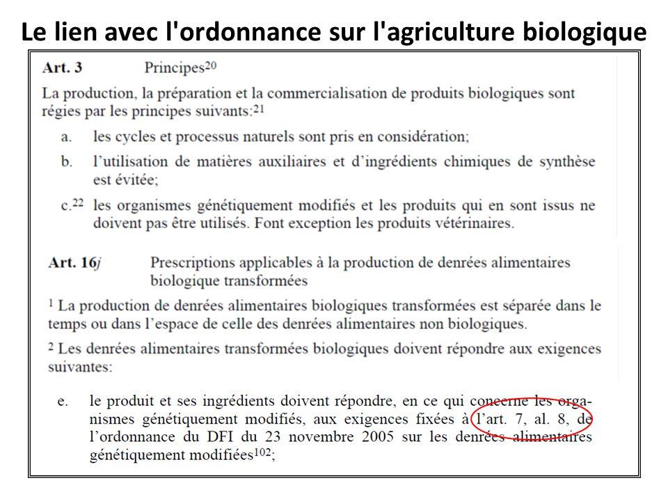 Le lien avec l ordonnance sur l agriculture biologique