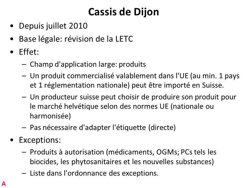 Cassis de Dijon Depuis juillet 2010 Base légale: révision de la LETC