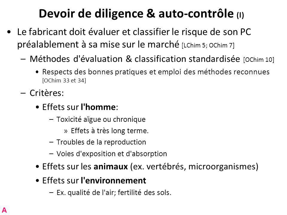 Devoir de diligence & auto-contrôle (I)