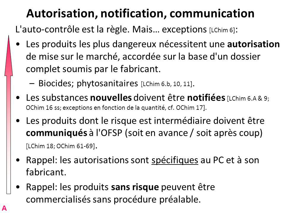 Autorisation, notification, communication