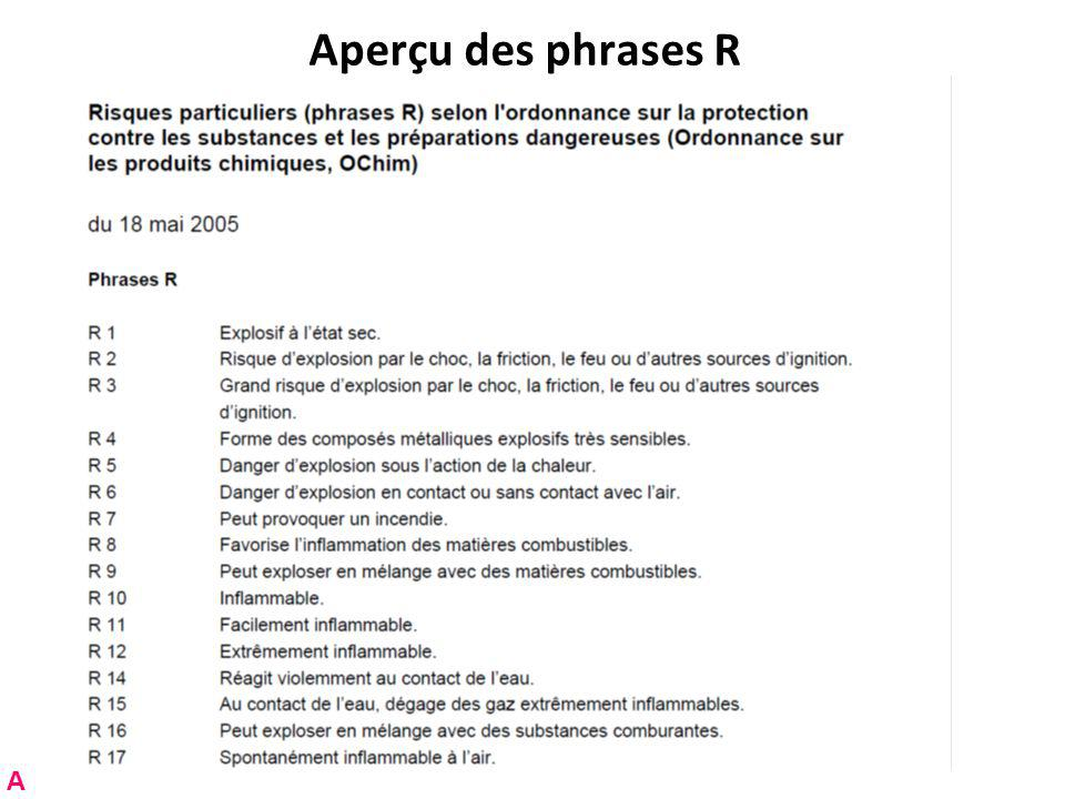 Aperçu des phrases R A