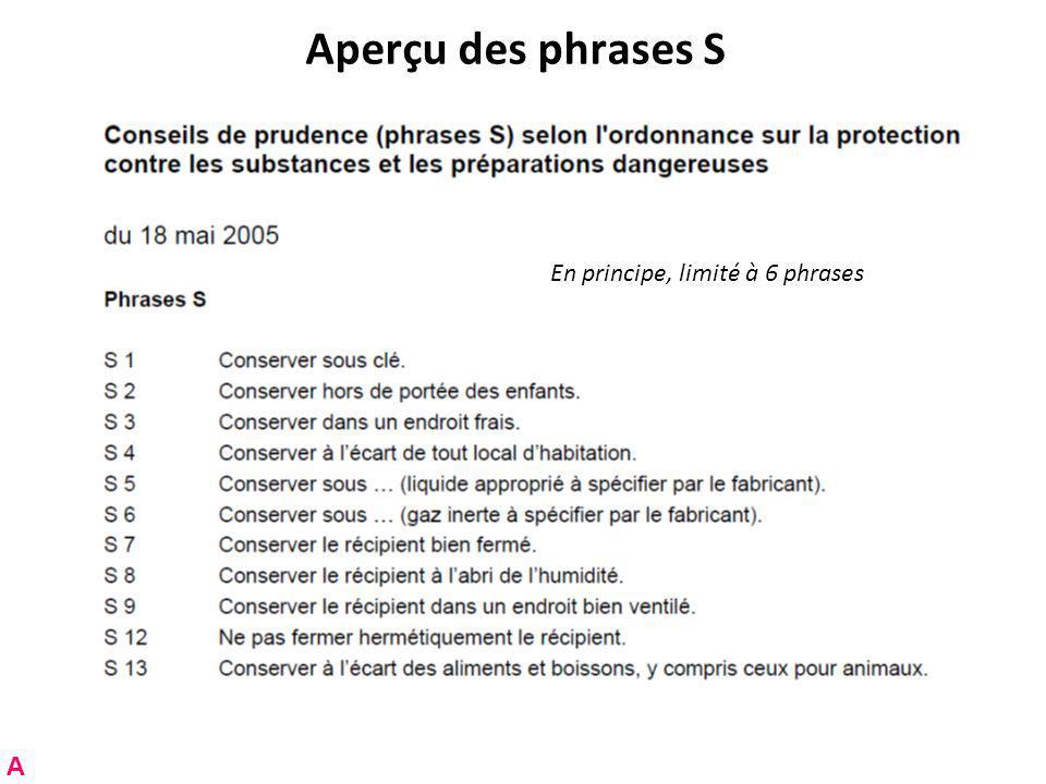 Aperçu des phrases S En principe, limité à 6 phrases A
