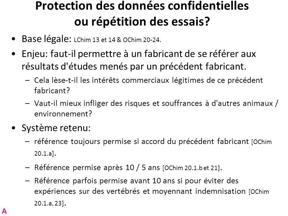 Protection des données confidentielles ou répétition des essais