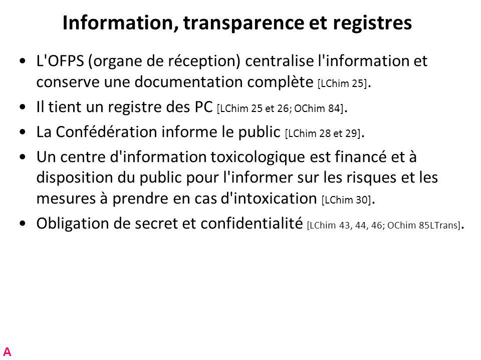 Information, transparence et registres