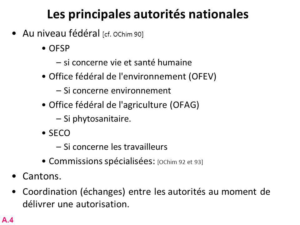 Les principales autorités nationales
