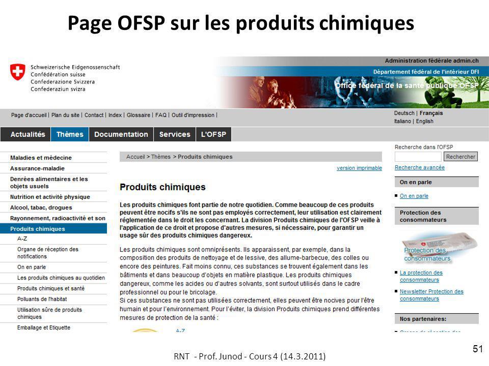 Page OFSP sur les produits chimiques