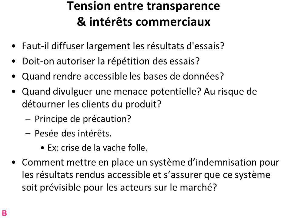 Tension entre transparence & intérêts commerciaux