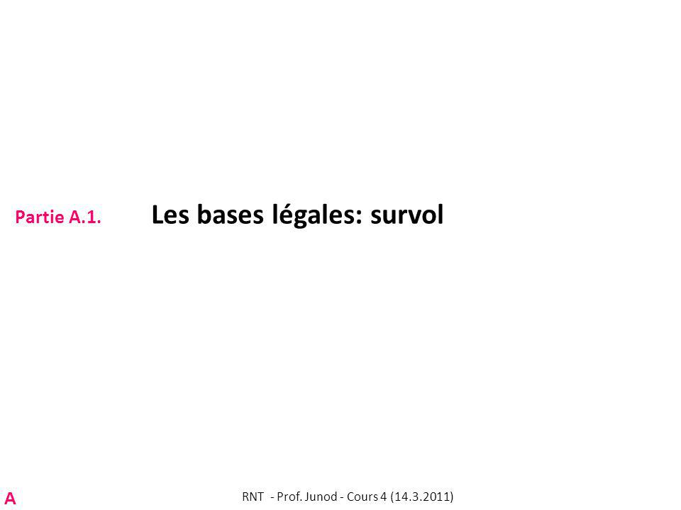 Partie A.1. Les bases légales: survol