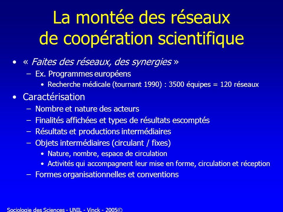 La montée des réseaux de coopération scientifique