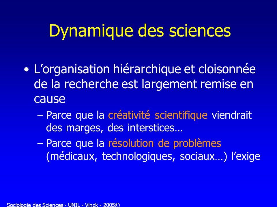 Dynamique des sciences