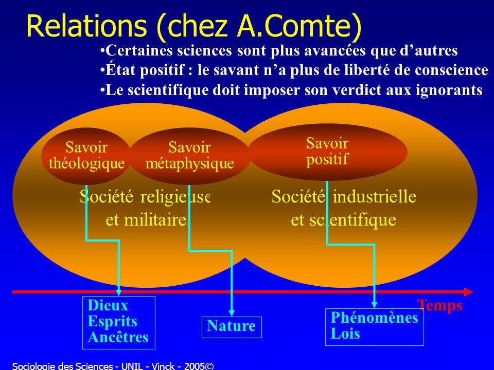 Relations (chez A.Comte)