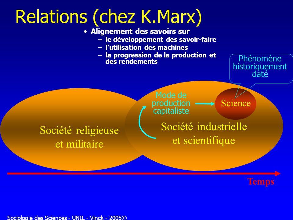 Relations (chez K.Marx)