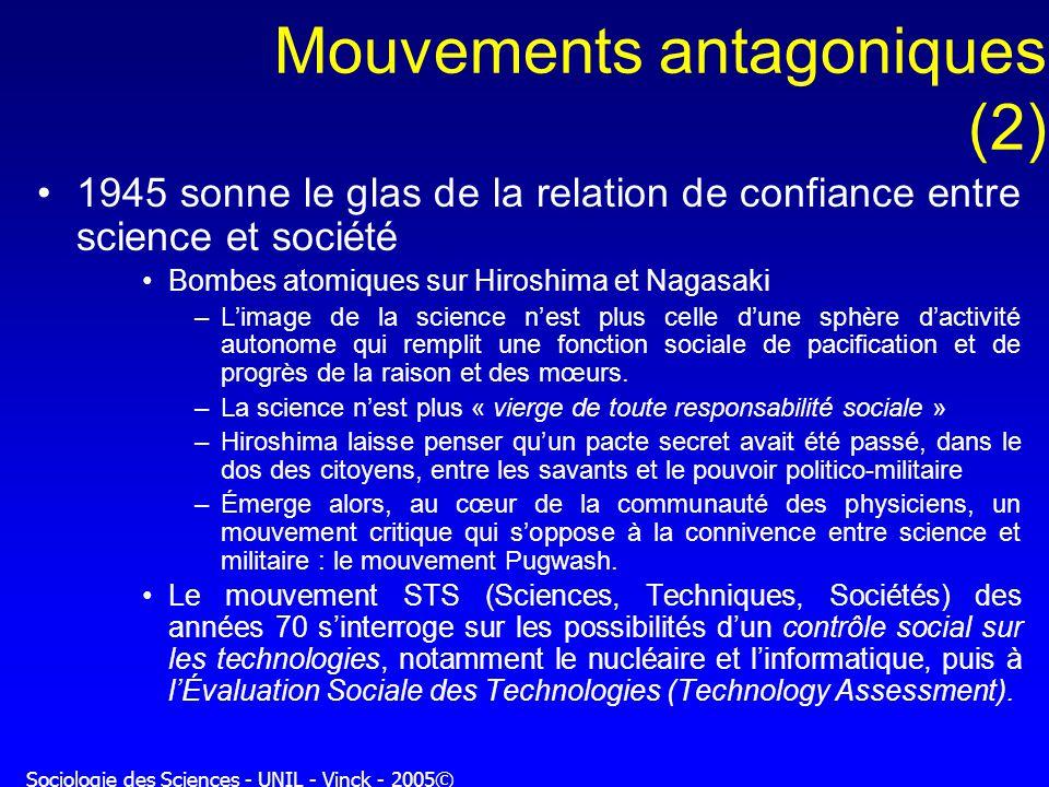 Mouvements antagoniques (2)