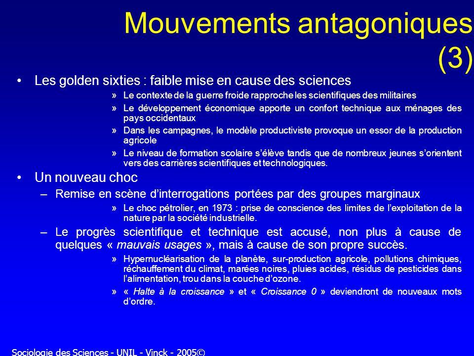 Mouvements antagoniques (3)
