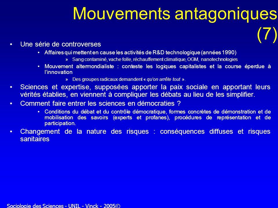 Mouvements antagoniques (7)