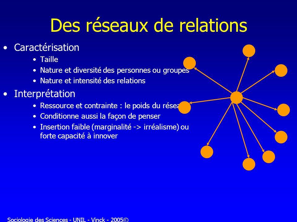 Des réseaux de relations
