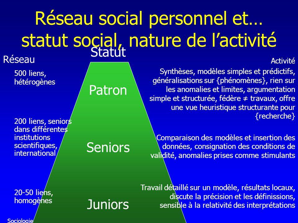 Réseau social personnel et… statut social, nature de l'activité