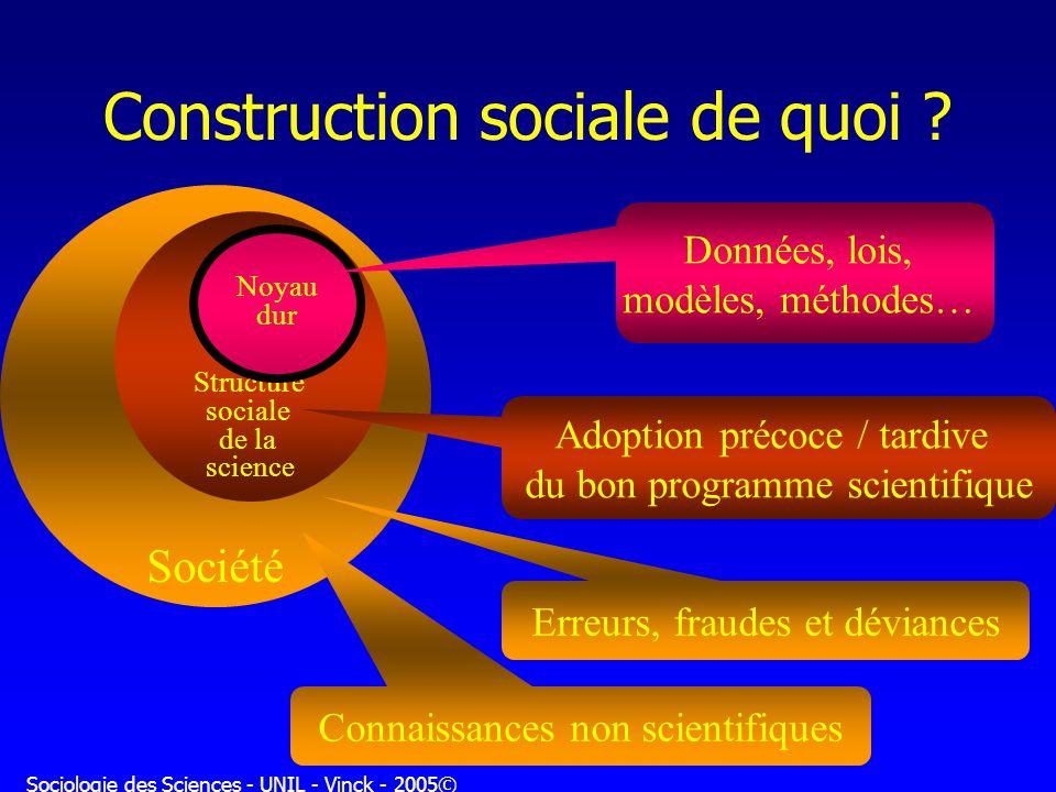 Construction sociale de quoi