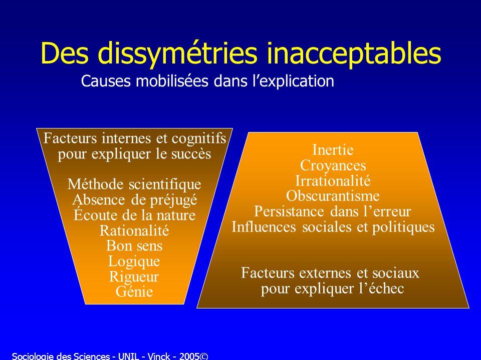 Des dissymétries inacceptables