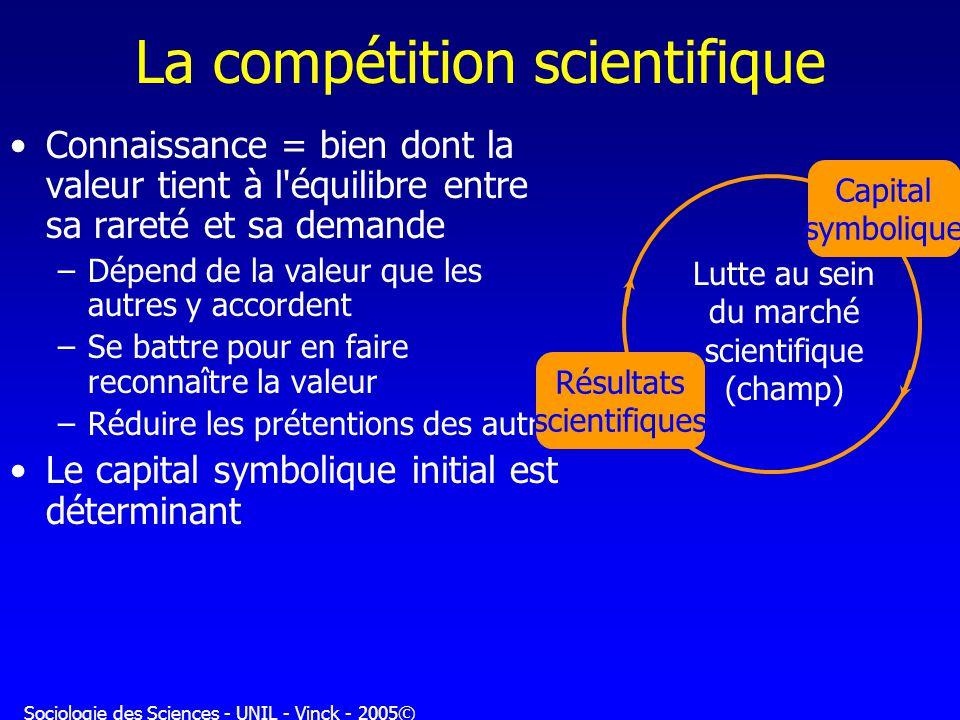 La compétition scientifique