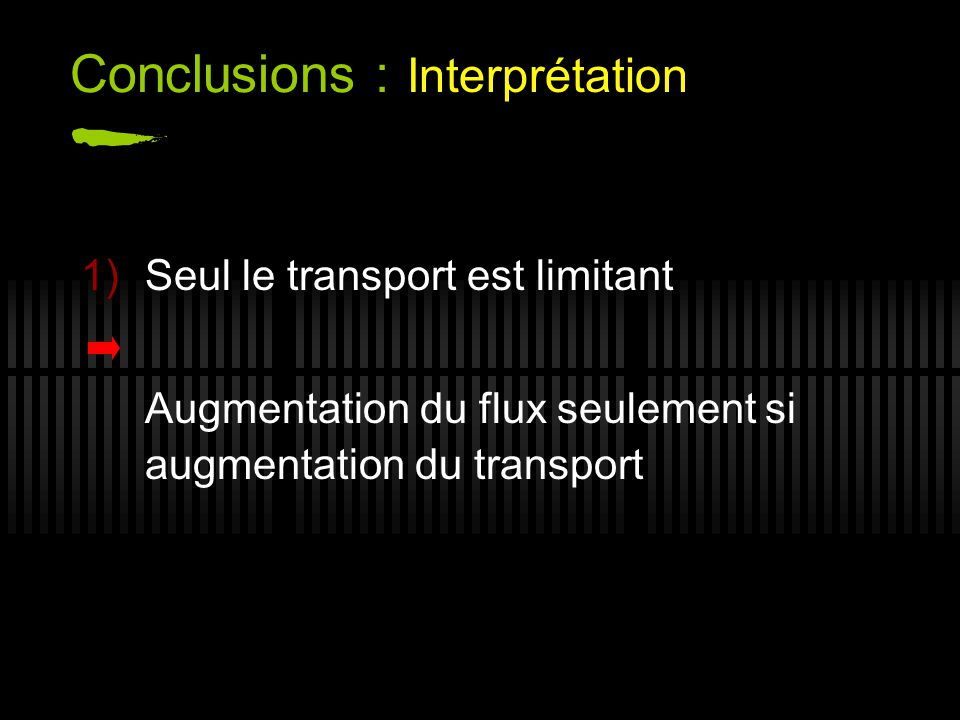 Conclusions : Interprétation Seul le transport est limitant