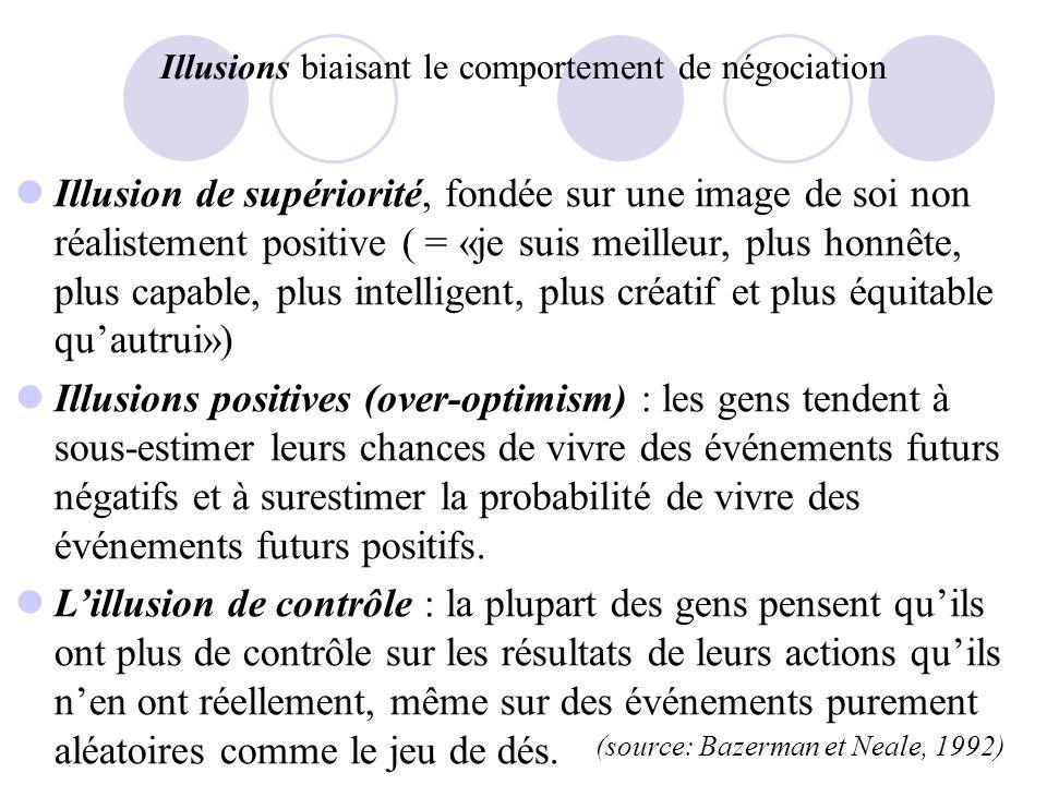 Illusions biaisant le comportement de négociation