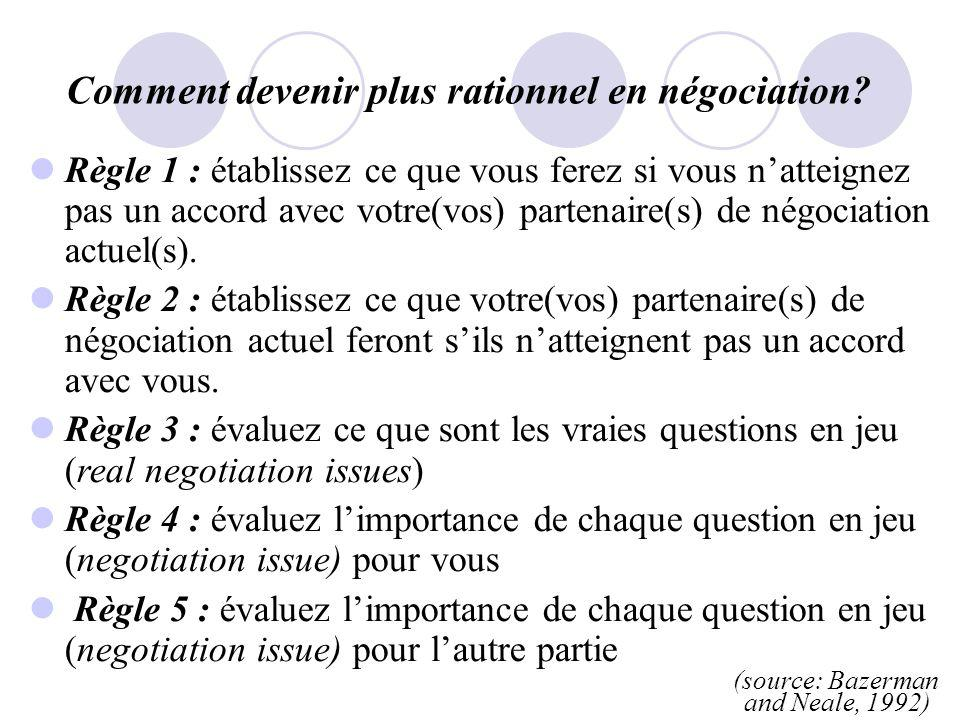 Comment devenir plus rationnel en négociation