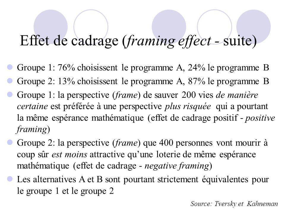 Effet de cadrage (framing effect - suite)